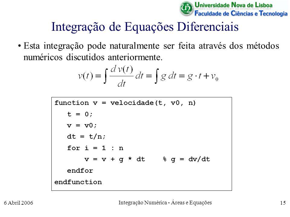 6 Abril 2006 Integração Numérica - Áreas e Equações 15 Integração de Equações Diferenciais Esta integração pode naturalmente ser feita através dos métodos numéricos discutidos anteriormente.