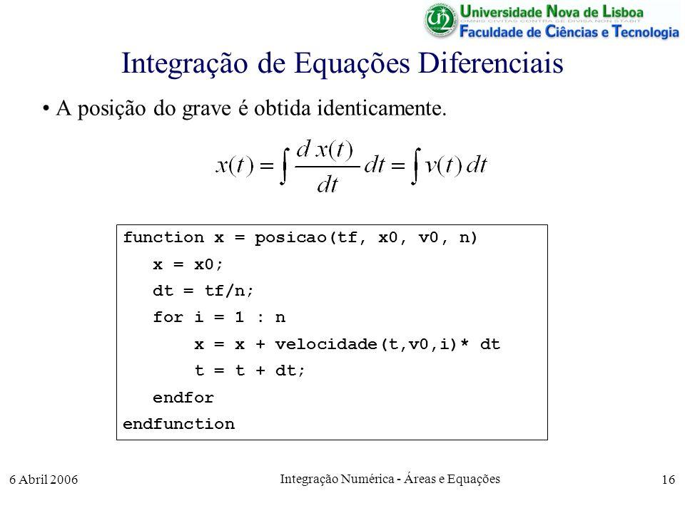 6 Abril 2006 Integração Numérica - Áreas e Equações 16 Integração de Equações Diferenciais A posição do grave é obtida identicamente. function x = pos