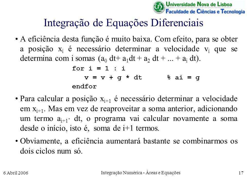 6 Abril 2006 Integração Numérica - Áreas e Equações 17 Integração de Equações Diferenciais A eficiência desta função é muito baixa.