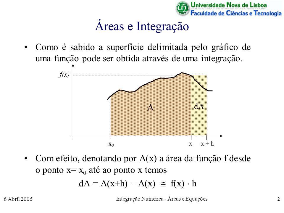6 Abril 2006 Integração Numérica - Áreas e Equações 2 Áreas e Integração Como é sabido a superfície delimitada pelo gráfico de uma função pode ser obtida através de uma integração.