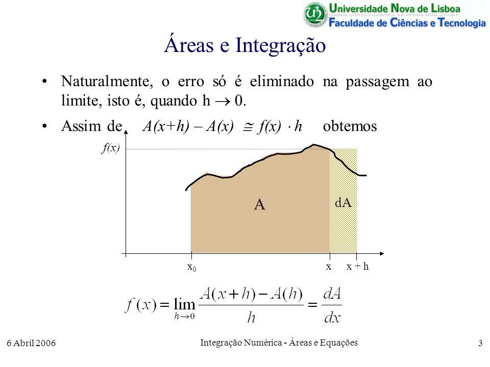 6 Abril 2006 Integração Numérica - Áreas e Equações 3 Áreas e Integração Naturalmente, o erro só é eliminado na passagem ao limite, isto é, quando h 0.