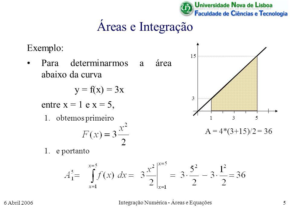 6 Abril 2006 Integração Numérica - Áreas e Equações 5 Áreas e Integração Exemplo: Para determinarmos a área abaixo da curva y = f(x) = 3x entre x = 1 e x = 5, 1.obtemos primeiro 1.e portanto 15 3 1 35 A = 4*(3+15)/2 = 36