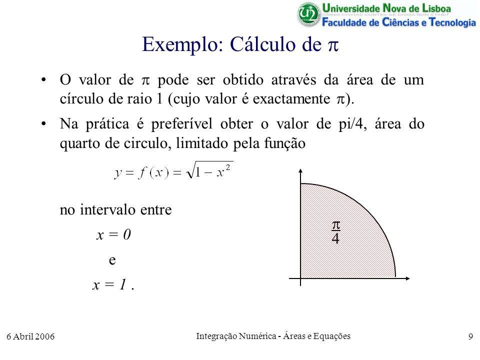 6 Abril 2006 Integração Numérica - Áreas e Equações 9 Exemplo: Cálculo de O valor de pode ser obtido através da área de um círculo de raio 1 (cujo valor é exactamente ).