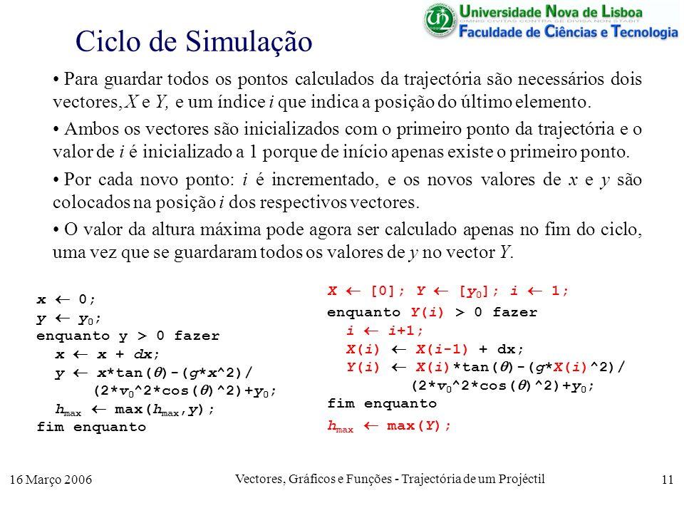 16 Março 2006 Vectores, Gráficos e Funções - Trajectória de um Projéctil 11 Ciclo de Simulação Para guardar todos os pontos calculados da trajectória são necessários dois vectores, X e Y, e um índice i que indica a posição do último elemento.