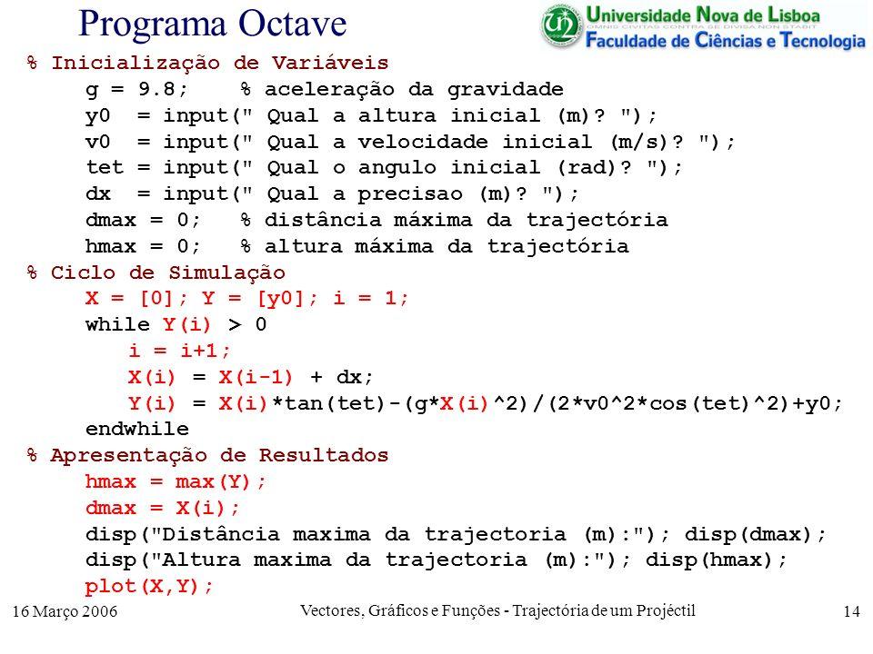 16 Março 2006 Vectores, Gráficos e Funções - Trajectória de um Projéctil 14 Programa Octave % Inicialização de Variáveis g = 9.8; % aceleração da gravidade y0 = input( Qual a altura inicial (m).