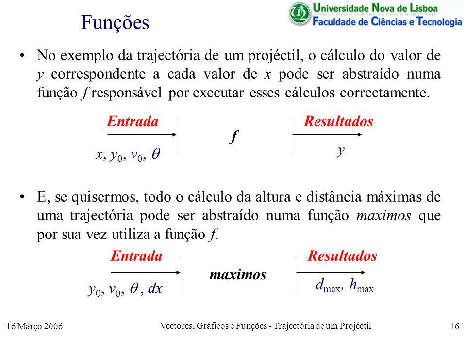 16 Março 2006 Vectores, Gráficos e Funções - Trajectória de um Projéctil 16 Funções No exemplo da trajectória de um projéctil, o cálculo do valor de y correspondente a cada valor de x pode ser abstraído numa função f responsável por executar esses cálculos correctamente.