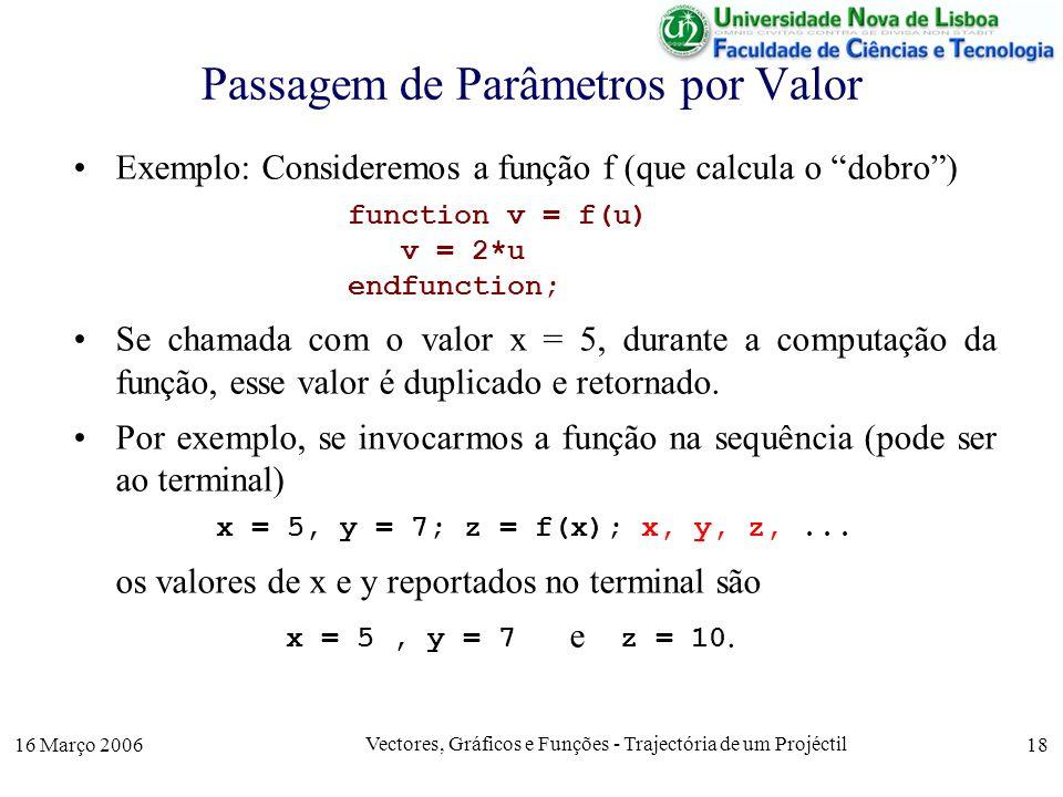 16 Março 2006 Vectores, Gráficos e Funções - Trajectória de um Projéctil 18 Passagem de Parâmetros por Valor Exemplo: Consideremos a função f (que cal
