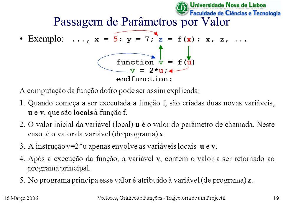 16 Março 2006 Vectores, Gráficos e Funções - Trajectória de um Projéctil 19 Passagem de Parâmetros por Valor Exemplo:..., x = 5; y = 7; z = f(x); x, z,...