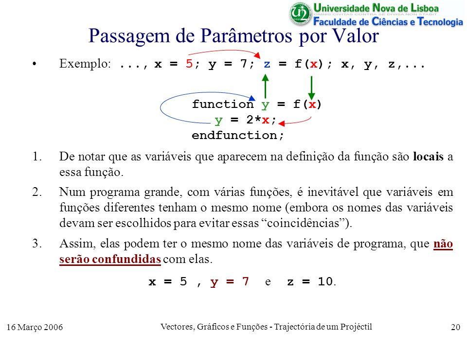 16 Março 2006 Vectores, Gráficos e Funções - Trajectória de um Projéctil 20 Passagem de Parâmetros por Valor Exemplo:..., x = 5; y = 7; z = f(x); x, y, z,...