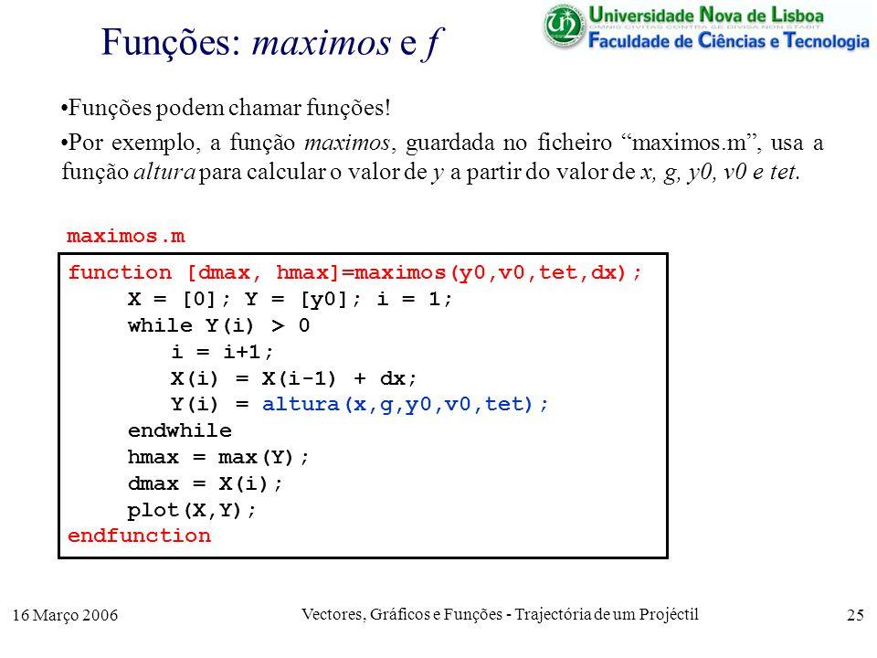 16 Março 2006 Vectores, Gráficos e Funções - Trajectória de um Projéctil 25 Funções: maximos e f Funções podem chamar funções! Por exemplo, a função m