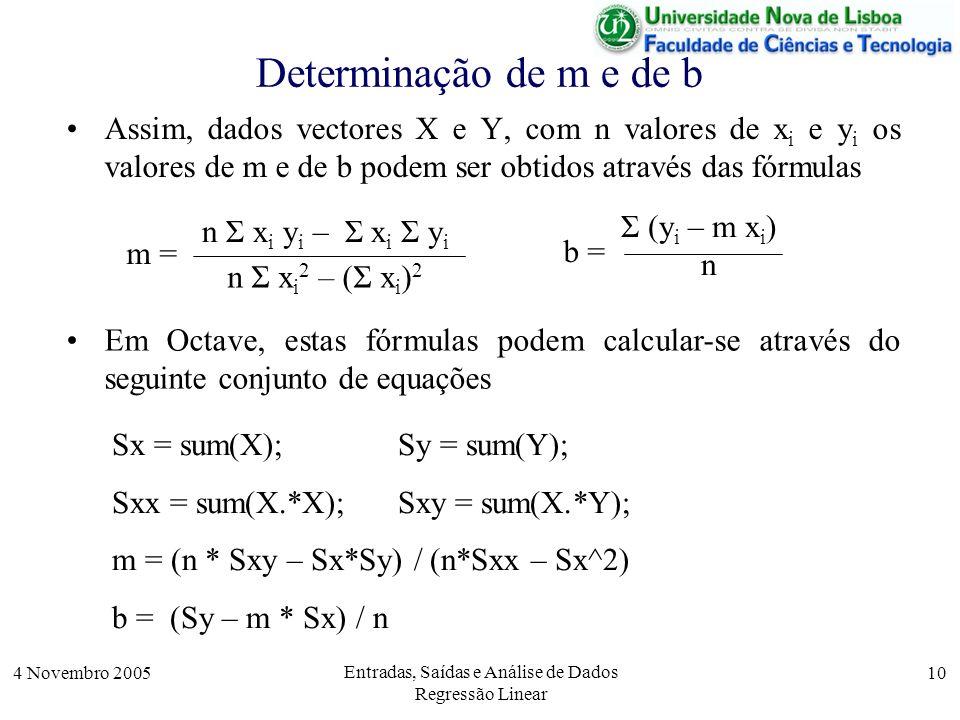 4 Novembro 2005 Entradas, Saídas e Análise de Dados Regressão Linear 10 Determinação de m e de b Assim, dados vectores X e Y, com n valores de x i e y