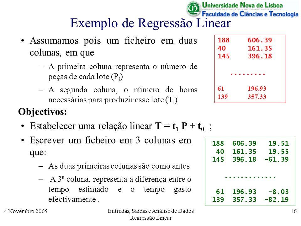 4 Novembro 2005 Entradas, Saídas e Análise de Dados Regressão Linear 16 Exemplo de Regressão Linear 188606.39 40161.35 145396.18......... 61196.93 139