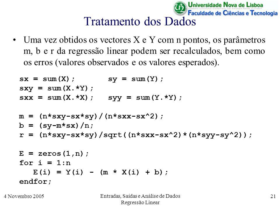 4 Novembro 2005 Entradas, Saídas e Análise de Dados Regressão Linear 21 Tratamento dos Dados sx = sum(X); sy = sum(Y); sxy = sum(X.*Y); sxx = sum(X.*X