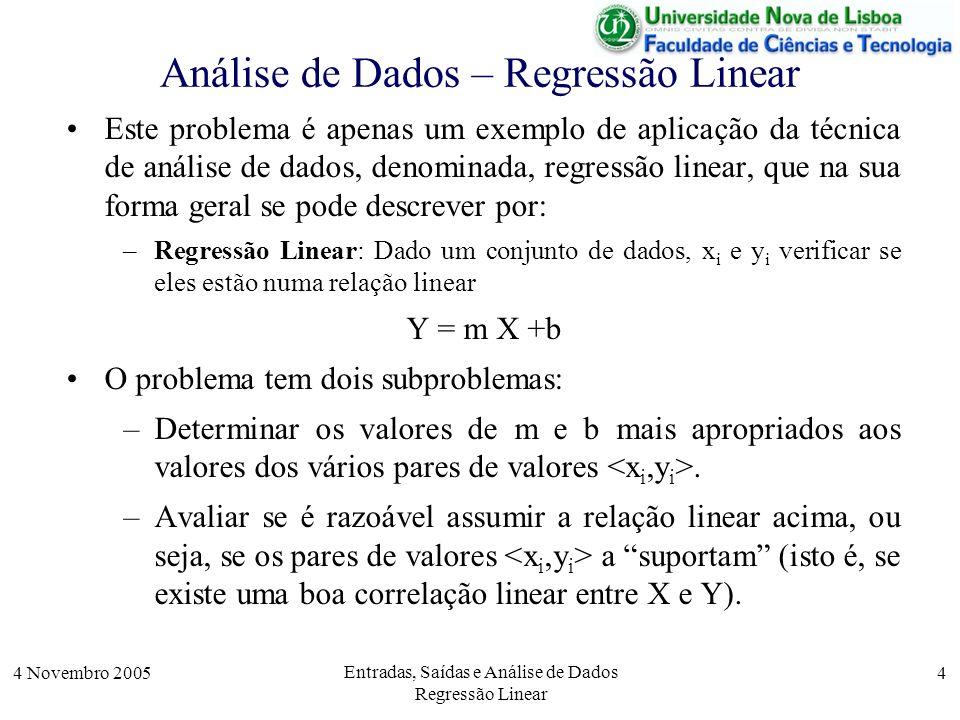 4 Novembro 2005 Entradas, Saídas e Análise de Dados Regressão Linear 5 Análise de Dados – Regressão Linear Podemos ilustrar esta técnica com dois exemplos gráficos x yy x X e Y têm uma forte correlação linear X e Y têm uma fraca correlação linear Os valores de m (inclinação da recta) e de b (intersecção da recta com o eixo Y) são idênticos nos dois casos