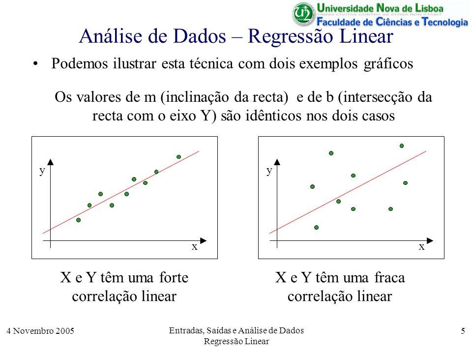 4 Novembro 2005 Entradas, Saídas e Análise de Dados Regressão Linear 6 Determinação de m e de b O tratamento matemático para a determinação dos valores de m e b é relativamente simples e consiste em determinar os valores de m e b que minimizem o erro entre os resultados esperados e os resultados experimentais.