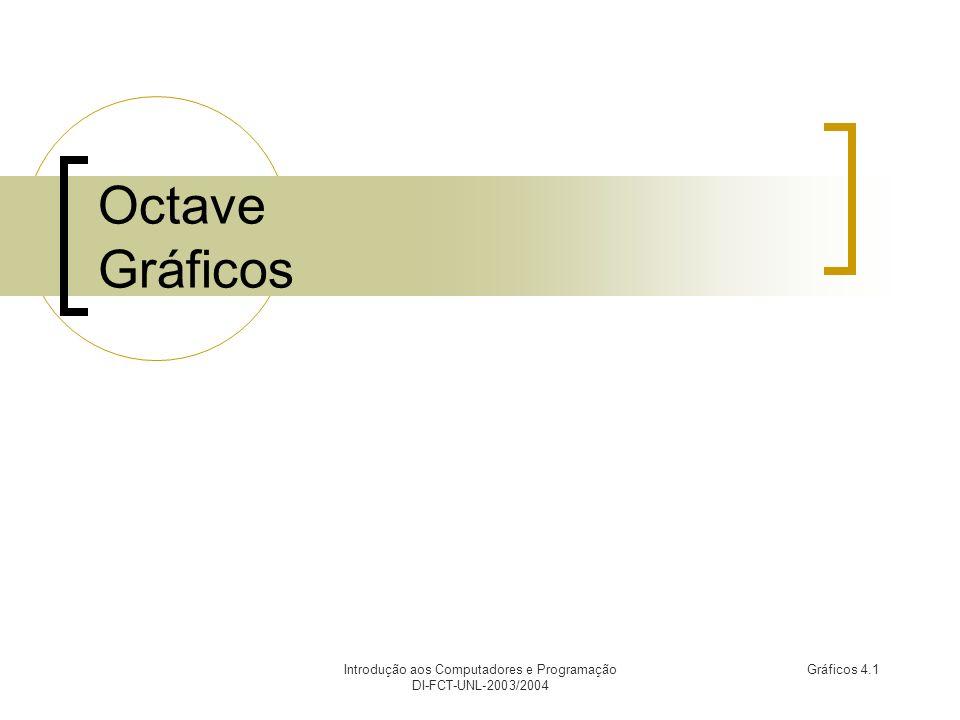 Introdução aos Computadores e Programação DI-FCT-UNL-2003/2004 Gráficos 4.1 Octave Gráficos