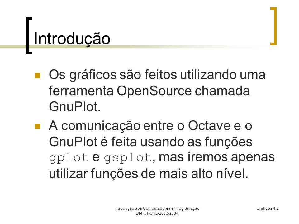 Introdução aos Computadores e Programação DI-FCT-UNL-2003/2004 Gráficos 4.2 Introdução Os gráficos são feitos utilizando uma ferramenta OpenSource chamada GnuPlot.