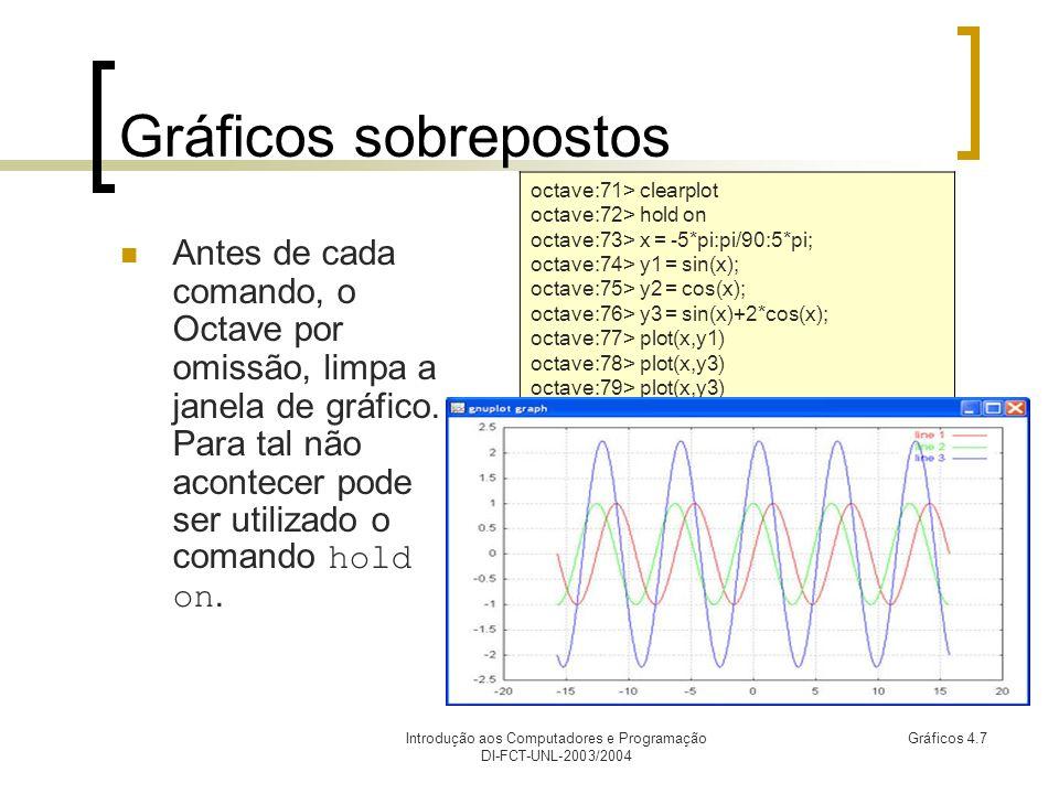 Introdução aos Computadores e Programação DI-FCT-UNL-2003/2004 Gráficos 4.7 Gráficos sobrepostos Antes de cada comando, o Octave por omissão, limpa a janela de gráfico.