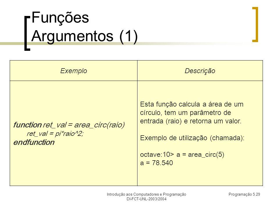 Introdução aos Computadores e Programação DI-FCT-UNL-2003/2004 Programação 5.29 Funções Argumentos (1) ExemploDescrição function ret_val = area_circ(raio) ret_val = pi*raio^2; endfunction Esta função calcula a área de um círculo, tem um parâmetro de entrada (raio) e retorna um valor.