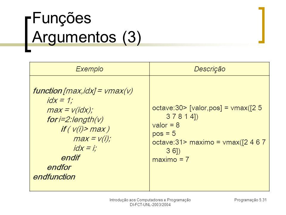 Introdução aos Computadores e Programação DI-FCT-UNL-2003/2004 Programação 5.31 Funções Argumentos (3) ExemploDescrição function [max,idx] = vmax(v) idx = 1; max = v(idx); for i=2:length(v) if ( v(i)> max ) max = v(i); idx = i; endif endfor endfunction octave:30> [valor,pos] = vmax([2 5 3 7 8 1 4]) valor = 8 pos = 5 octave:31> maximo = vmax([2 4 6 7 3 6]) maximo = 7