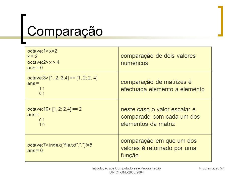 Introdução aos Computadores e Programação DI-FCT-UNL-2003/2004 Programação 5.4 Comparação octave:1> x=2 x = 2 octave:2> x > 4 ans = 0 comparação de dois valores numéricos octave:3> [1, 2; 3,4] == [1, 2; 2, 4] ans = 1 0 1 comparação de matrizes é efectuada elemento a elemento octave:10> [1, 2; 2,4] == 2 ans = 0 1 1 0 neste caso o valor escalar é comparado com cada um dos elementos da matriz octave:7> index( file.txt , . )!=5 ans = 0 comparação em que um dos valores é retornado por uma função