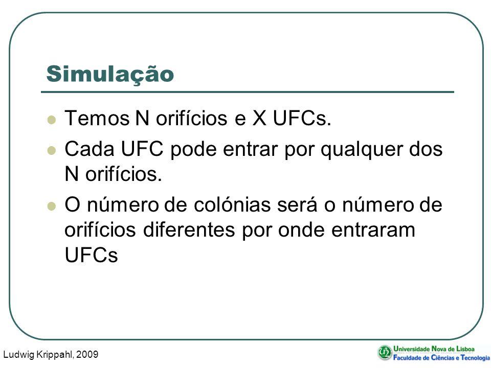 Ludwig Krippahl, 2009 39 Simulação Temos N orifícios e X UFCs.
