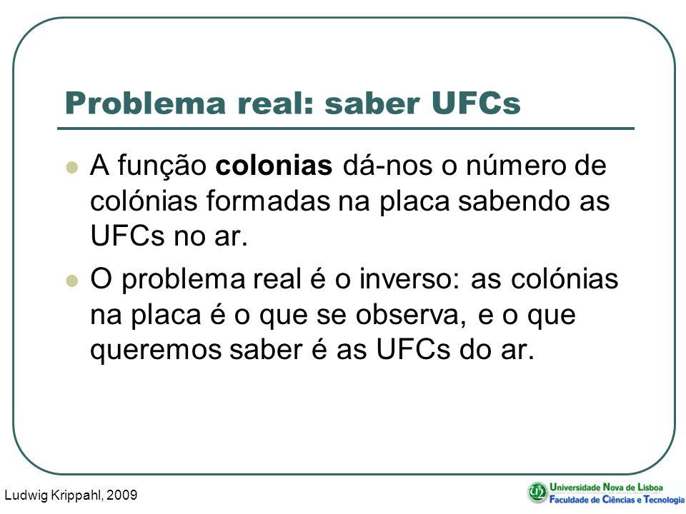Ludwig Krippahl, 2009 52 Problema real: saber UFCs A função colonias dá-nos o número de colónias formadas na placa sabendo as UFCs no ar.