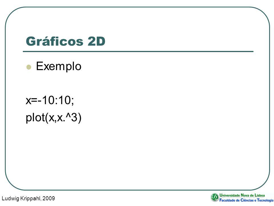 Ludwig Krippahl, 2009 11 Gráficos 2D Exemplo x=-10:10; plot(x,x.^3)