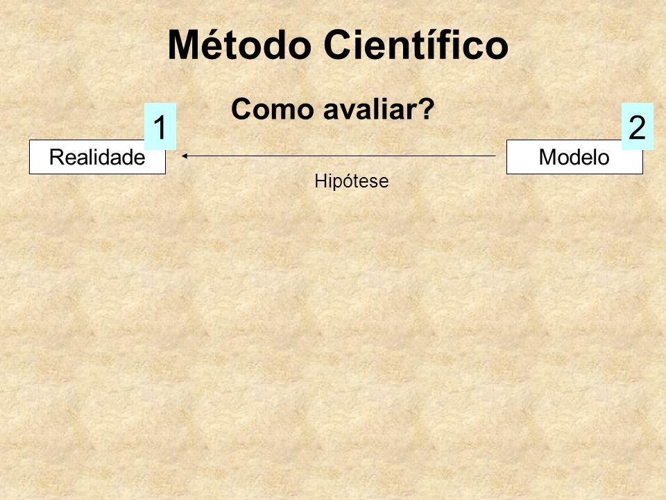 Método Científico Como avaliar? RealidadeModelo Hipótese 12