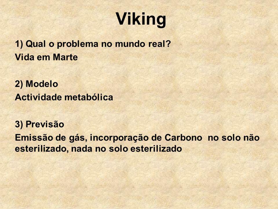 Viking 1) Qual o problema no mundo real? Vida em Marte 2) Modelo Actividade metabólica 3) Previsão Emissão de gás, incorporação de Carbono no solo não