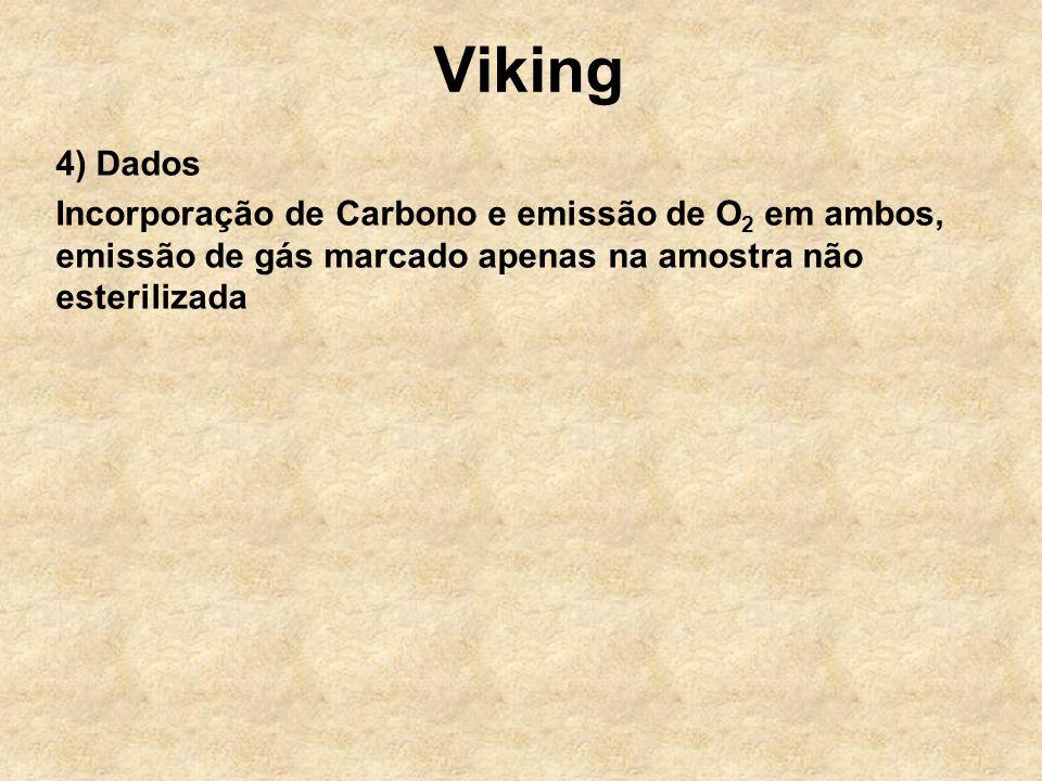 Viking 4) Dados Incorporação de Carbono e emissão de O 2 em ambos, emissão de gás marcado apenas na amostra não esterilizada