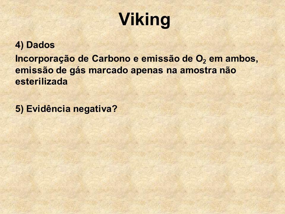 Viking 4) Dados Incorporação de Carbono e emissão de O 2 em ambos, emissão de gás marcado apenas na amostra não esterilizada 5) Evidência negativa?