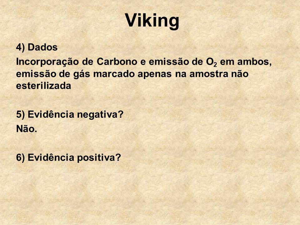 Viking 4) Dados Incorporação de Carbono e emissão de O 2 em ambos, emissão de gás marcado apenas na amostra não esterilizada 5) Evidência negativa.