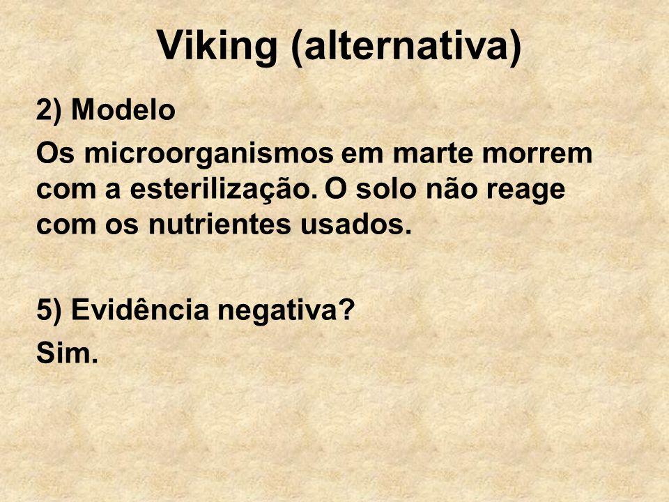 Viking (alternativa) 2) Modelo Os microorganismos em marte morrem com a esterilização. O solo não reage com os nutrientes usados. 5) Evidência negativ