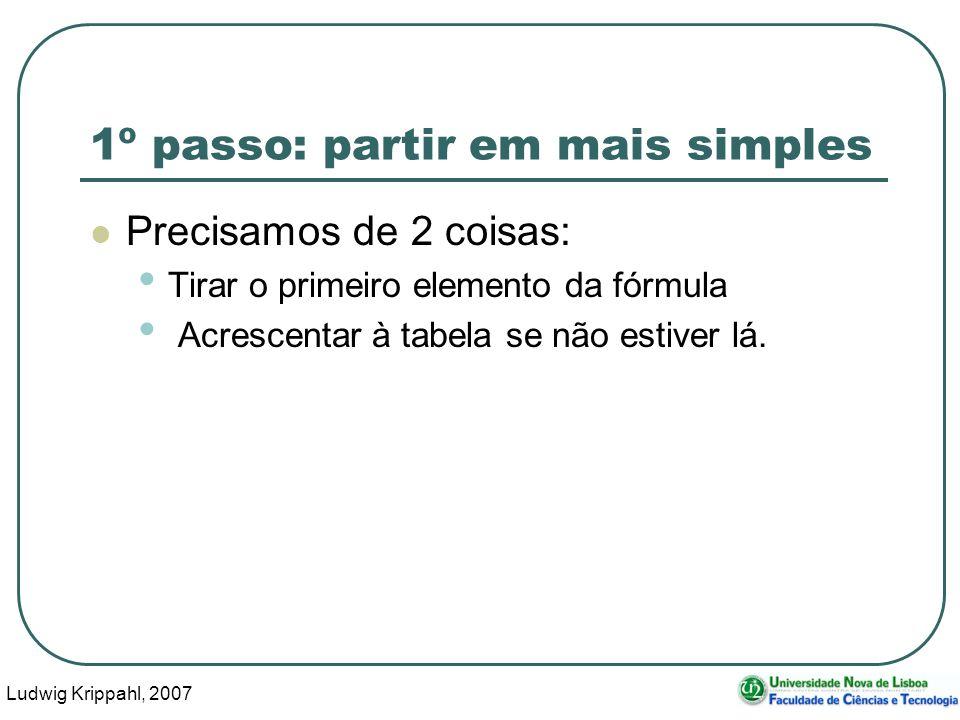 Ludwig Krippahl, 2007 36 1º passo: partir em mais simples Precisamos de 2 coisas: Tirar o primeiro elemento da fórmula Acrescentar à tabela se não estiver lá.