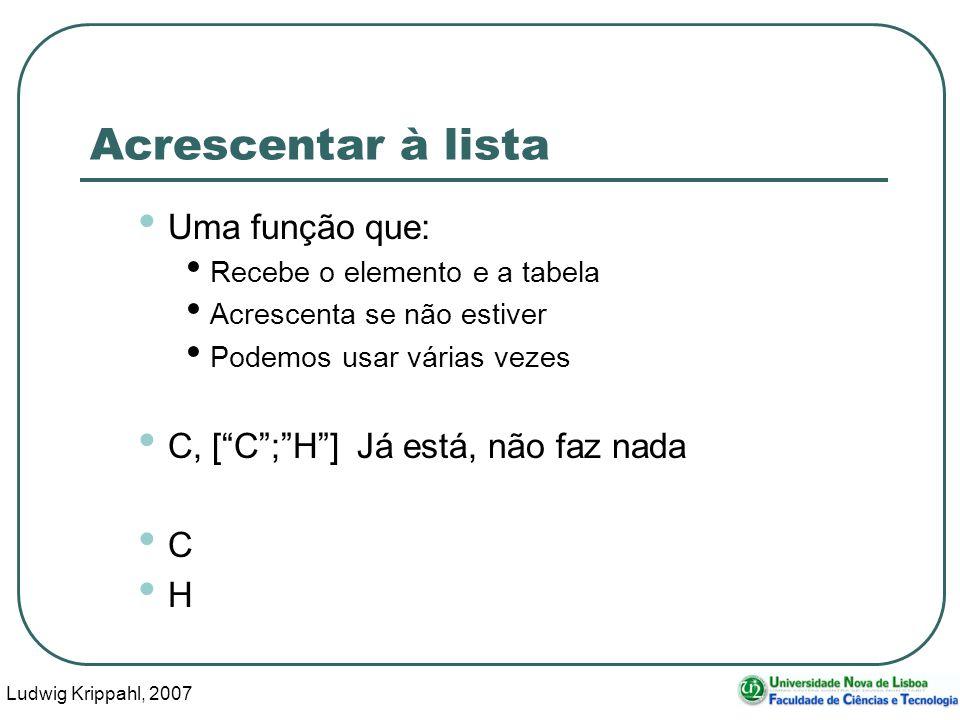 Ludwig Krippahl, 2007 39 Acrescentar à lista Uma função que: Recebe o elemento e a tabela Acrescenta se não estiver Podemos usar várias vezes C, [C;H] Já está, não faz nada C H