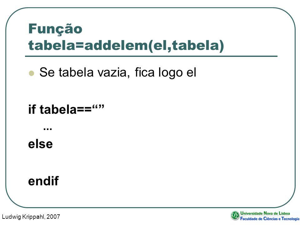 Ludwig Krippahl, 2007 41 Função tabela=addelem(el,tabela) Se tabela vazia, fica logo el if tabela==...