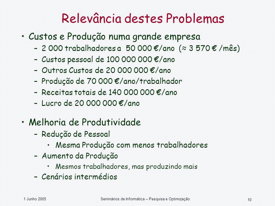 1 Junho 2005Seminários de Informática – Pesquisa e Optimização 10 Relevância destes Problemas Custos e Produção numa grande empresa –2 000 trabalhador