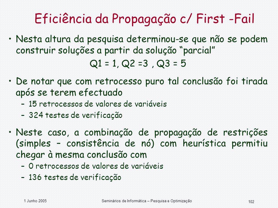 1 Junho 2005Seminários de Informática – Pesquisa e Optimização 102 Eficiência da Propagação c/ First -Fail Nesta altura da pesquisa determinou-se que