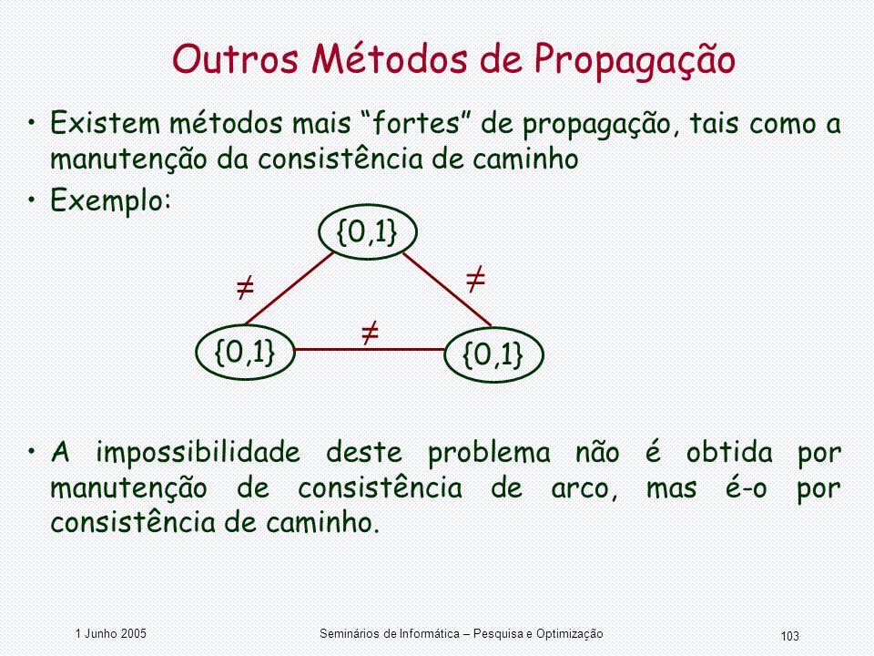 1 Junho 2005Seminários de Informática – Pesquisa e Optimização 103 Outros Métodos de Propagação Existem métodos mais fortes de propagação, tais como a