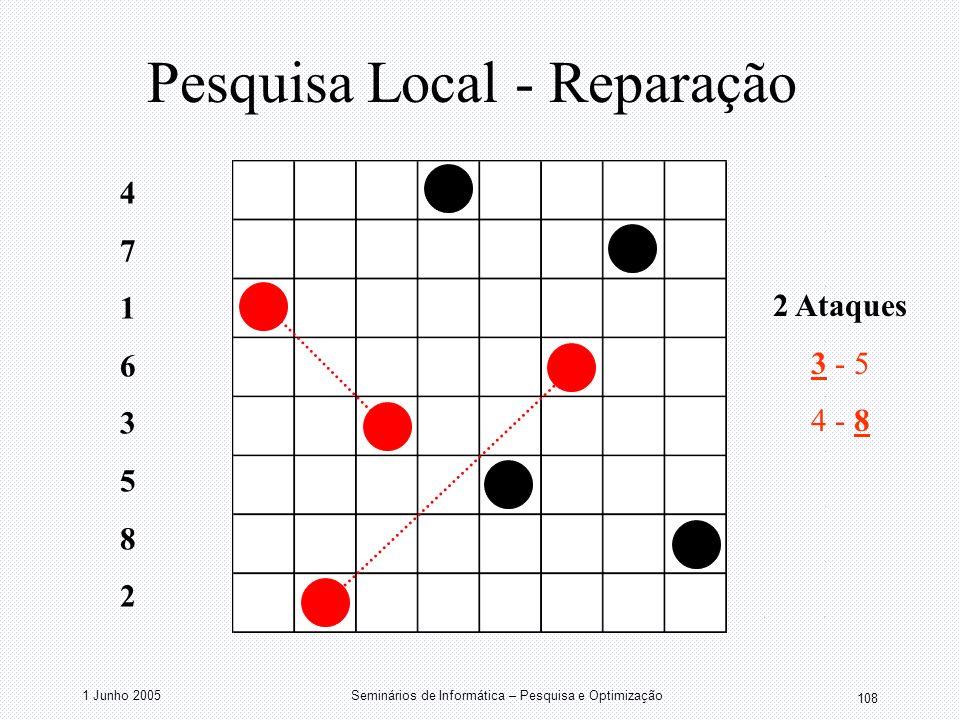 1 Junho 2005Seminários de Informática – Pesquisa e Optimização 108 Pesquisa Local - Reparação 2 Ataques 3 - 5 4 - 8 4716358247163582