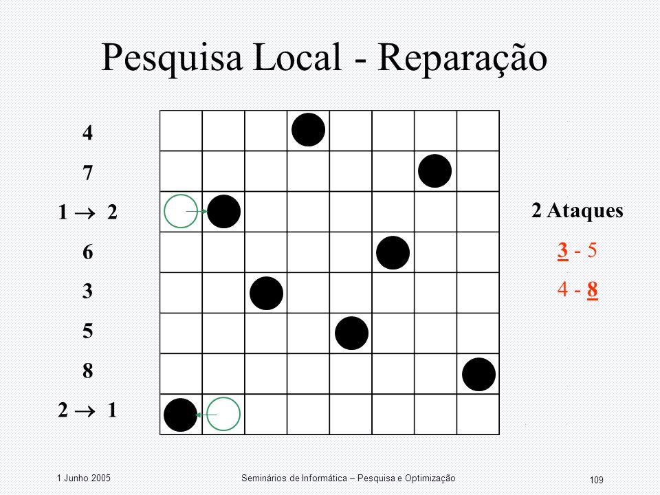 1 Junho 2005Seminários de Informática – Pesquisa e Optimização 109 Pesquisa Local - Reparação 4 7 1 2 6 3 5 8 2 1 2 Ataques 3 - 5 4 - 8