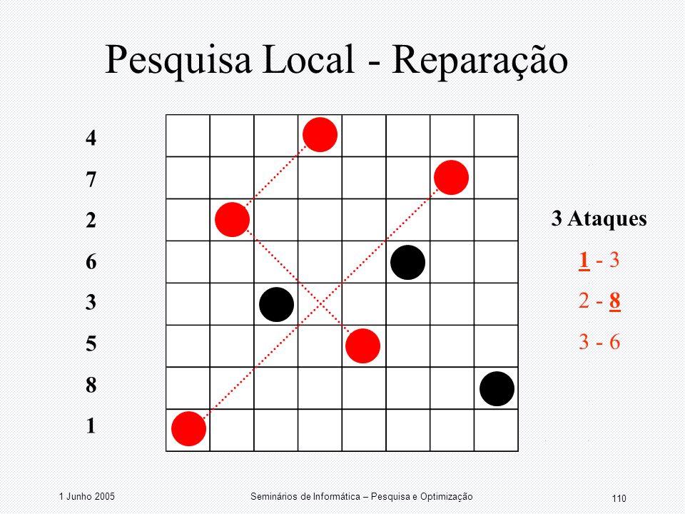 1 Junho 2005Seminários de Informática – Pesquisa e Optimização 110 Pesquisa Local - Reparação 4726358147263581 3 Ataques 1 - 3 2 - 8 3 - 6