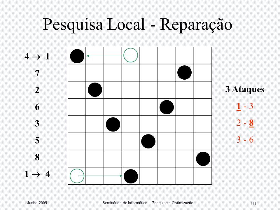 1 Junho 2005Seminários de Informática – Pesquisa e Optimização 111 Pesquisa Local - Reparação 4 1 7 2 6 3 5 8 1 4 3 Ataques 1 - 3 2 - 8 3 - 6