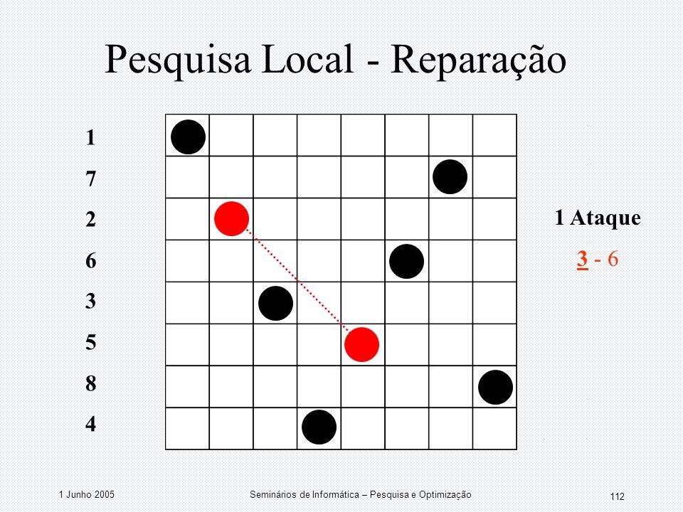 1 Junho 2005Seminários de Informática – Pesquisa e Optimização 112 Pesquisa Local - Reparação 1 Ataque 3 - 6 1726358417263584