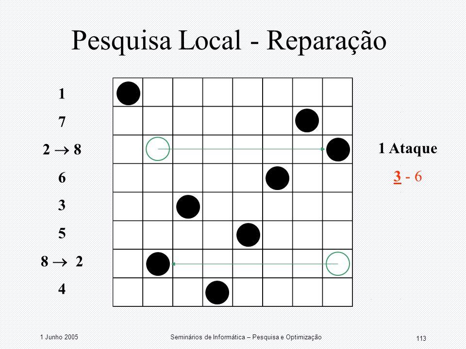 1 Junho 2005Seminários de Informática – Pesquisa e Optimização 113 Pesquisa Local - Reparação 1 7 2 8 6 3 5 8 2 4 1 Ataque 3 - 6
