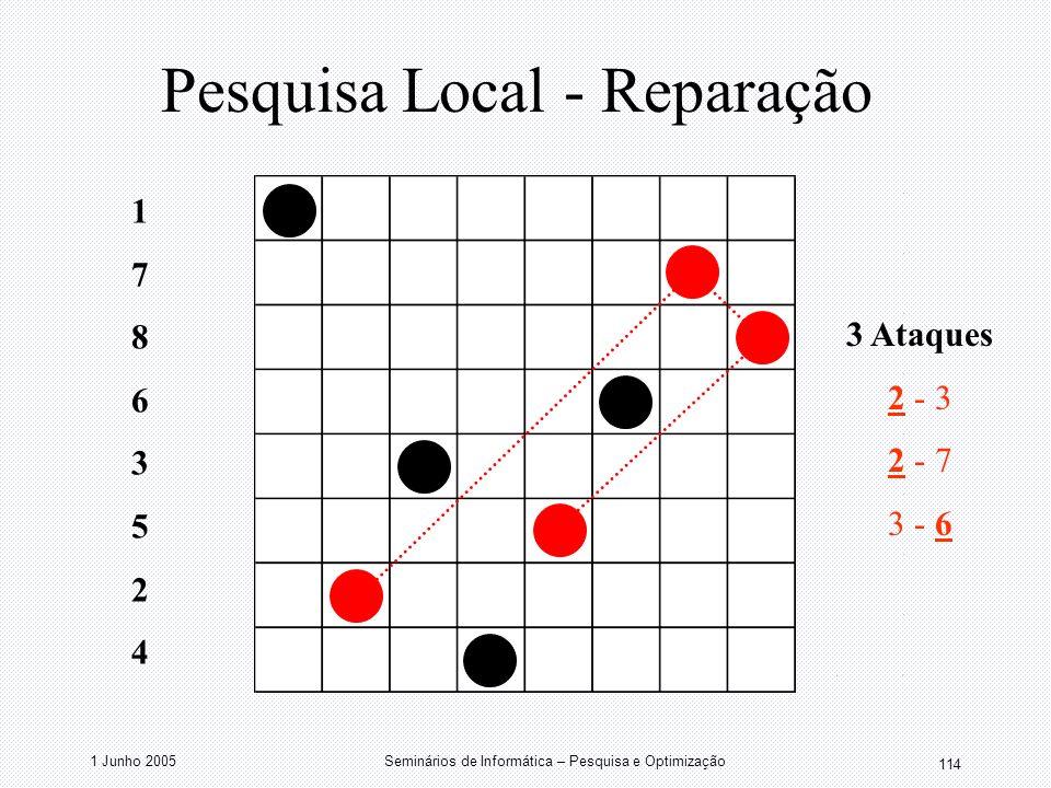 1 Junho 2005Seminários de Informática – Pesquisa e Optimização 114 Pesquisa Local - Reparação 1786352417863524 3 Ataques 2 - 3 2 - 7 3 - 6