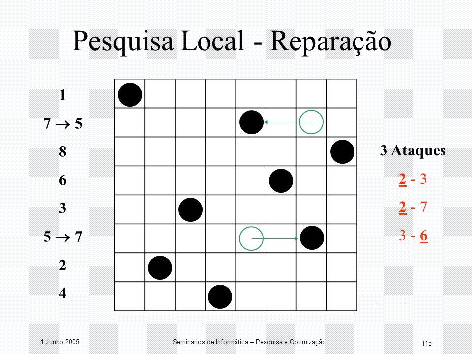 1 Junho 2005Seminários de Informática – Pesquisa e Optimização 115 Pesquisa Local - Reparação 1 7 5 8 6 3 5 7 2 4 3 Ataques 2 - 3 2 - 7 3 - 6