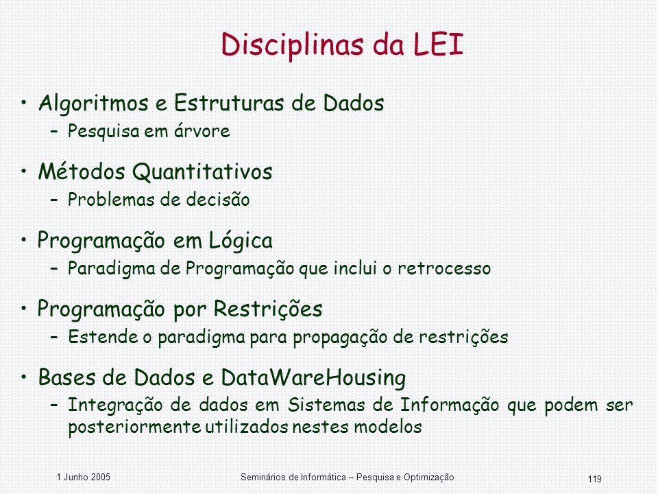 1 Junho 2005Seminários de Informática – Pesquisa e Optimização 119 Disciplinas da LEI Algoritmos e Estruturas de Dados –Pesquisa em árvore Métodos Qua