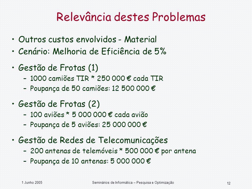 1 Junho 2005Seminários de Informática – Pesquisa e Optimização 12 Relevância destes Problemas Outros custos envolvidos - Material Cenário: Melhoria de